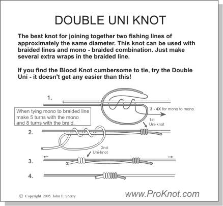 How to you attach your jigs/lures to your line????